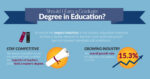 UNE Online Education MSE Infographic