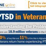 Social Work PTSD infographic