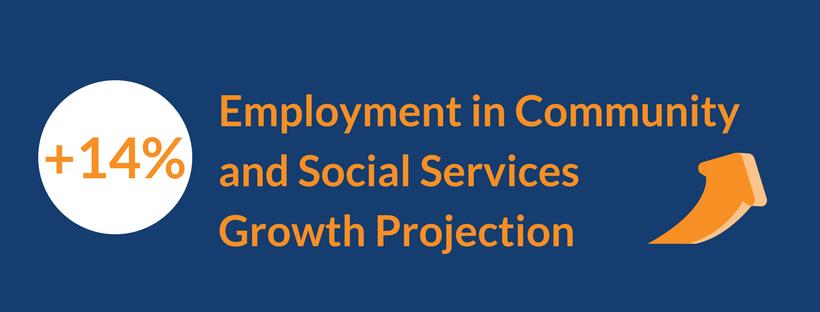 Social Services job market
