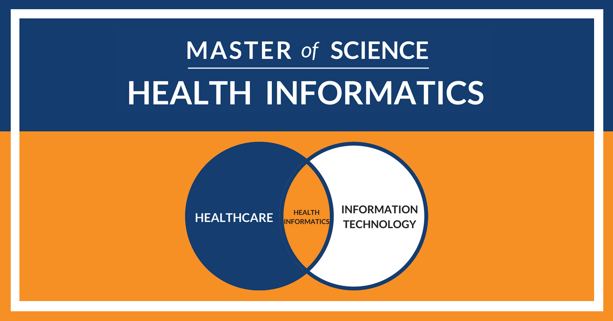 An infographic that explains the Master in Health Informatics program and how it combines healthcare and health technology