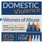 Domestic Violence Cycle Infographic