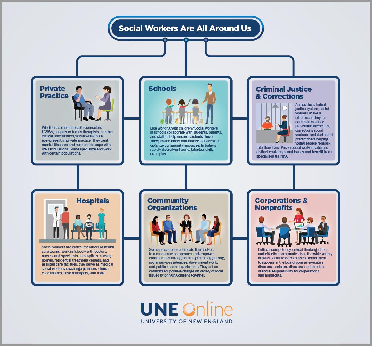 social work critical thinking