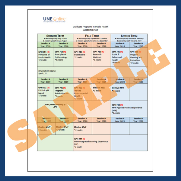 Graduate Programs in public health sample academic plan