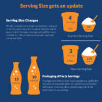 Serving Size Final Rule: Updates made to nutrition labels