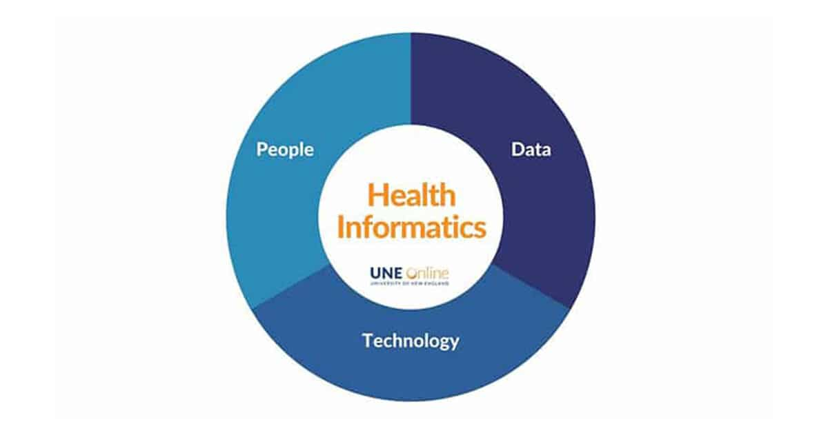 Jobs in Health Informatics