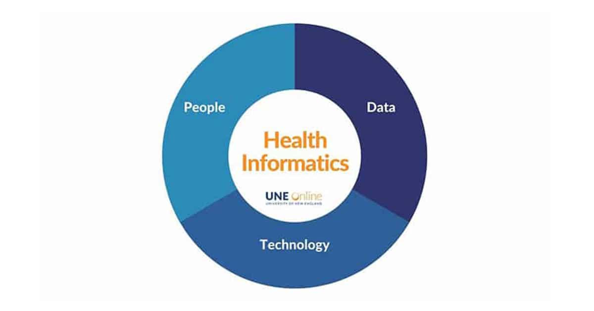 Jobs in Health Informatics